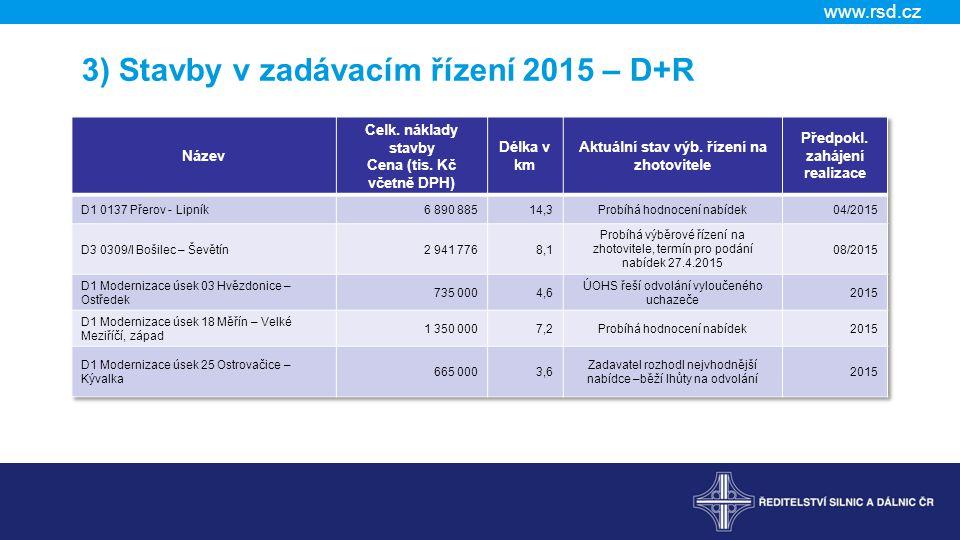 3) Stavby v zadávacím řízení 2015 – D+R