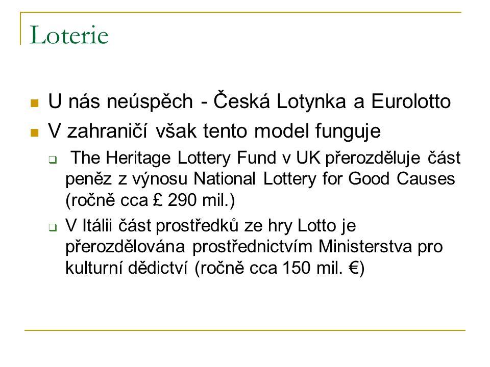 Loterie U nás neúspěch - Česká Lotynka a Eurolotto