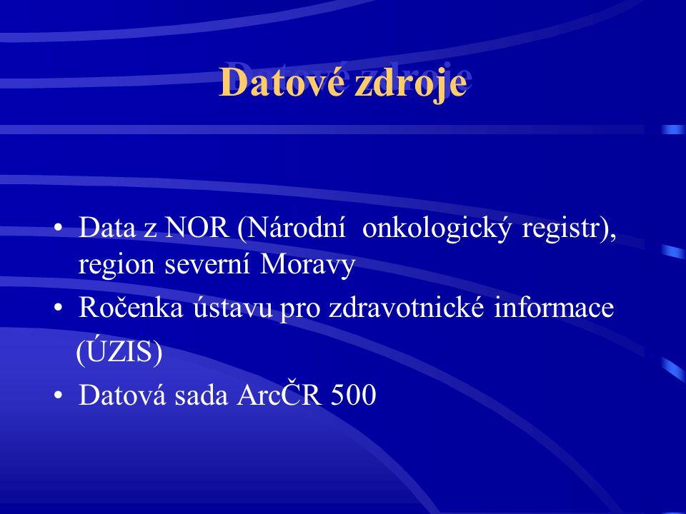 Datové zdroje Data z NOR (Národní onkologický registr), region severní Moravy. Ročenka ústavu pro zdravotnické informace.