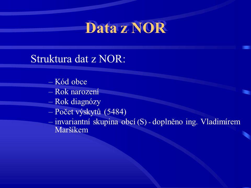 Data z NOR Struktura dat z NOR: Kód obce Rok narození Rok diagnózy
