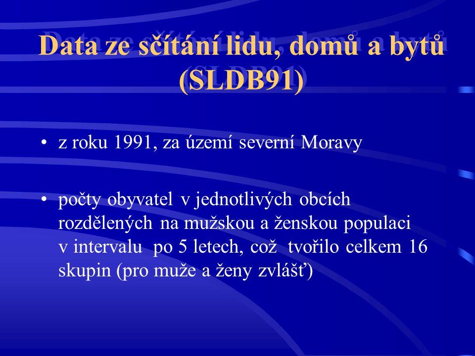 Data ze sčítání lidu, domů a bytů (SLDB91)