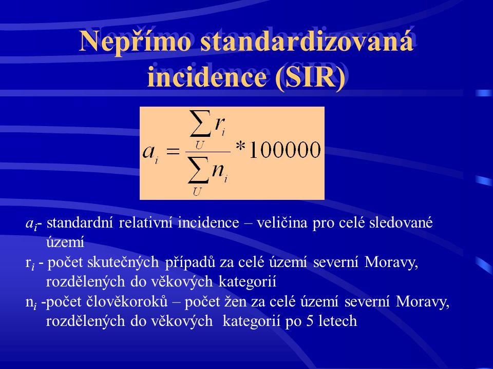 Nepřímo standardizovaná incidence (SIR)