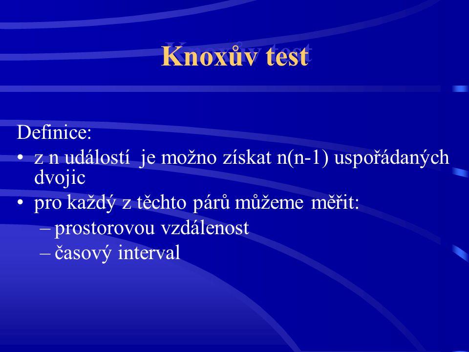 Knoxův test Definice: z n událostí je možno získat n(n-1) uspořádaných dvojic. pro každý z těchto párů můžeme měřit: