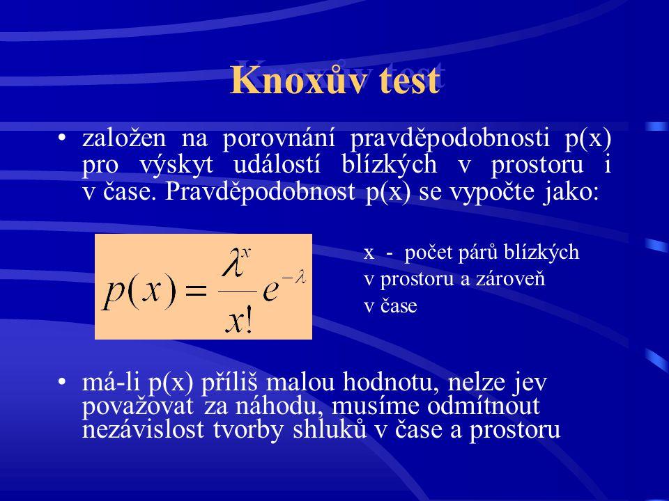 Knoxův test založen na porovnání pravděpodobnosti p(x) pro výskyt událostí blízkých v prostoru i v čase. Pravděpodobnost p(x) se vypočte jako: