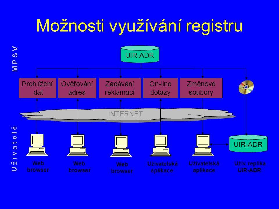 Možnosti využívání registru