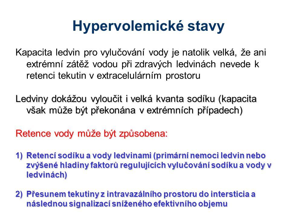 Hypervolemické stavy