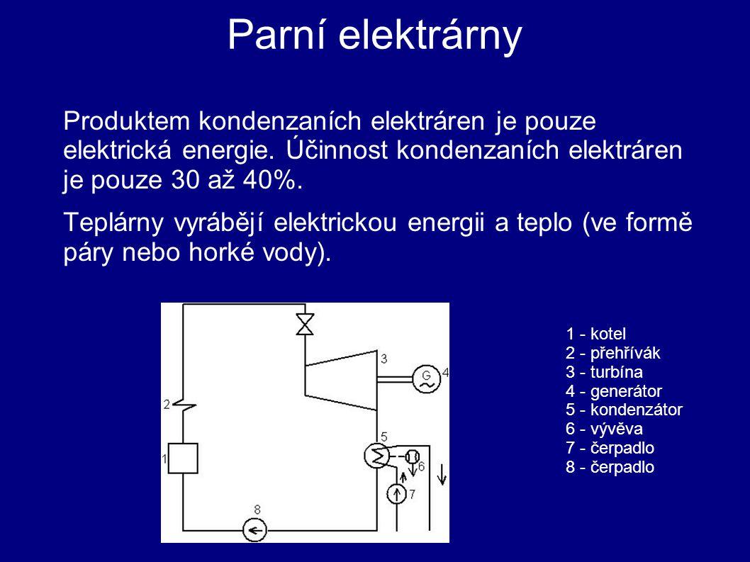 Parní elektrárny Produktem kondenzaních elektráren je pouze elektrická energie. Účinnost kondenzaních elektráren je pouze 30 až 40%.