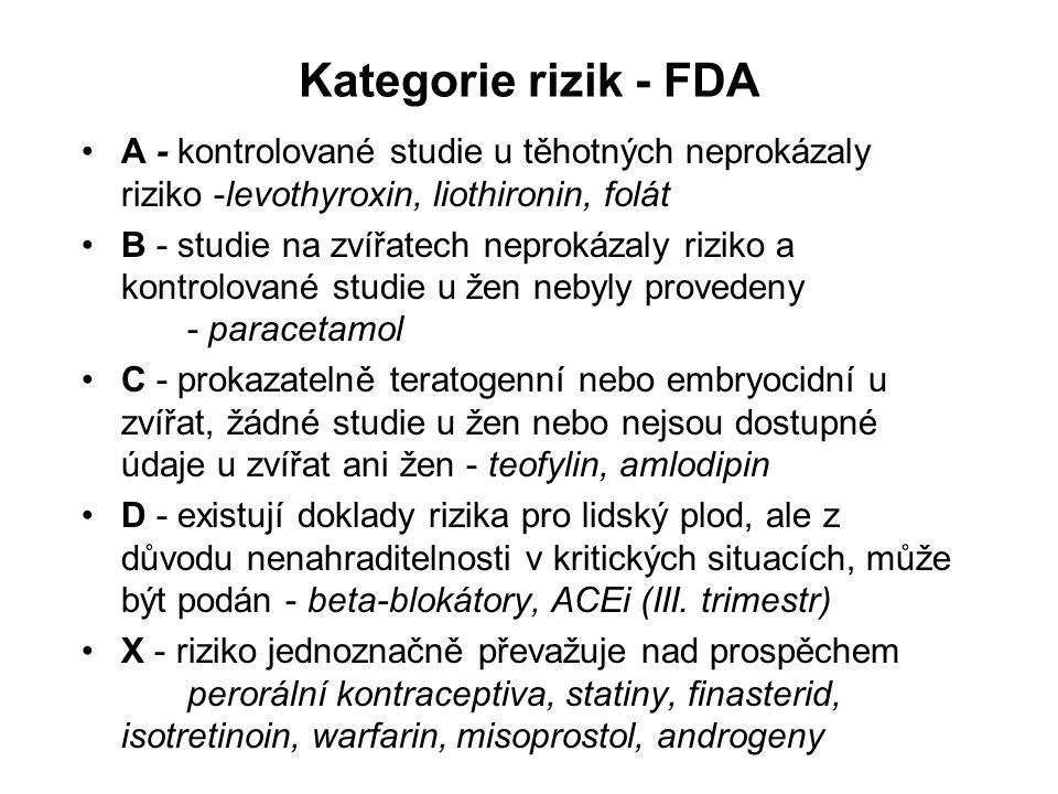 Kategorie rizik - FDA A - kontrolované studie u těhotných neprokázaly riziko -levothyroxin, liothironin, folát.