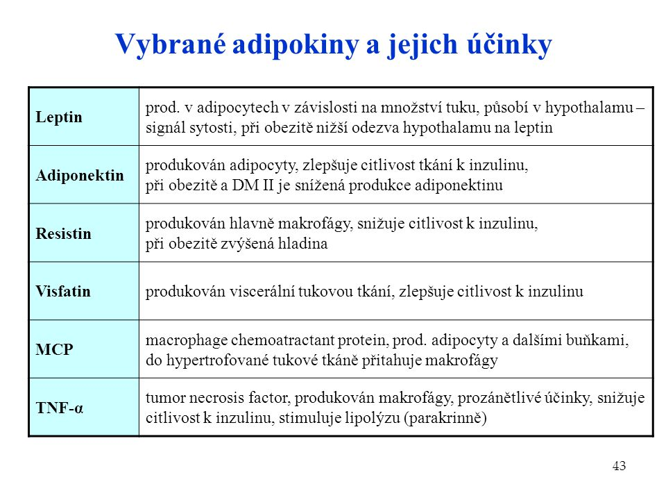 Vybrané adipokiny a jejich účinky