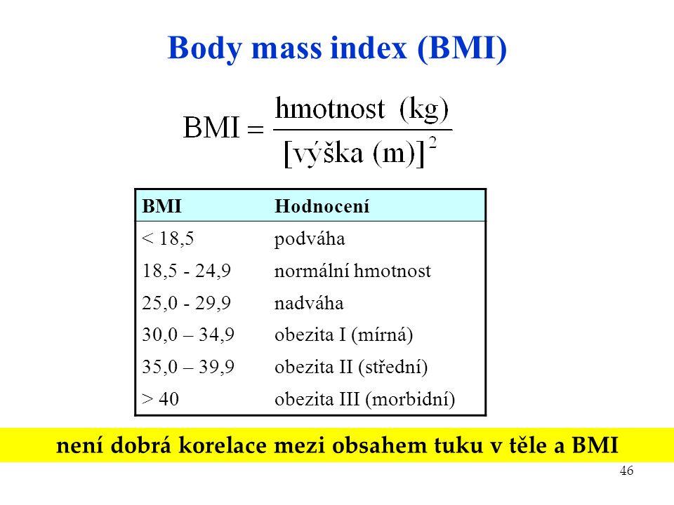 není dobrá korelace mezi obsahem tuku v těle a BMI