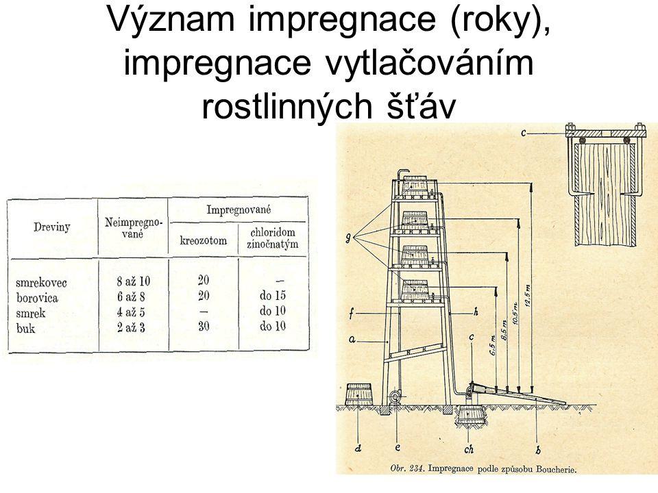 Význam impregnace (roky), impregnace vytlačováním rostlinných šťáv