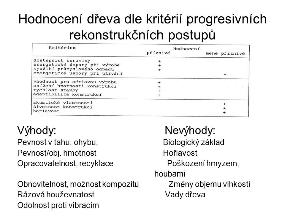 Hodnocení dřeva dle kritérií progresivních rekonstrukčních postupů