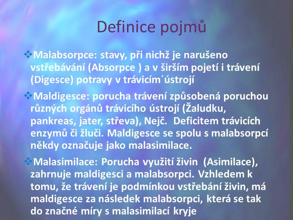 Definice pojmů Malabsorpce: stavy, při nichž je narušeno vstřebávání (Absorpce ) a v širším pojetí i trávení (Digesce) potravy v trávicím´ústrojí.