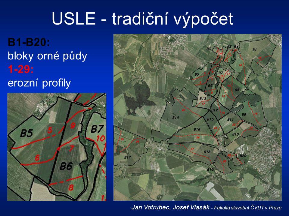 USLE - tradiční výpočet