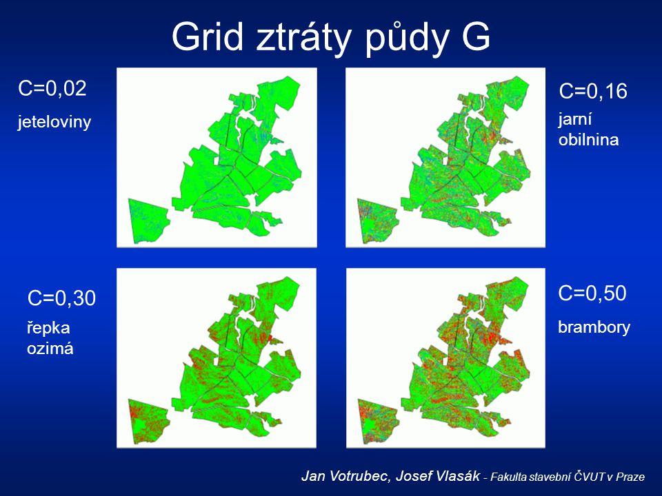 Grid ztráty půdy G C=0,02 C=0,16 C=0,30 C=0,50 jeteloviny jarní