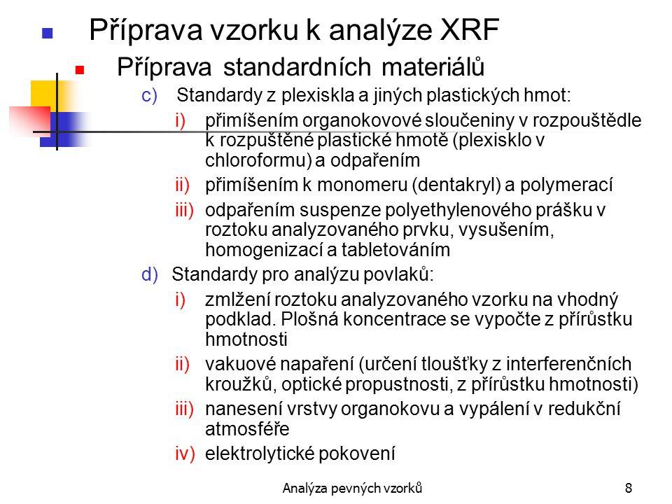 Analýza pevných vzorků