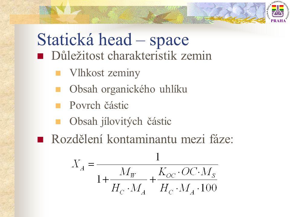 Statická head – space Důležitost charakteristik zemin