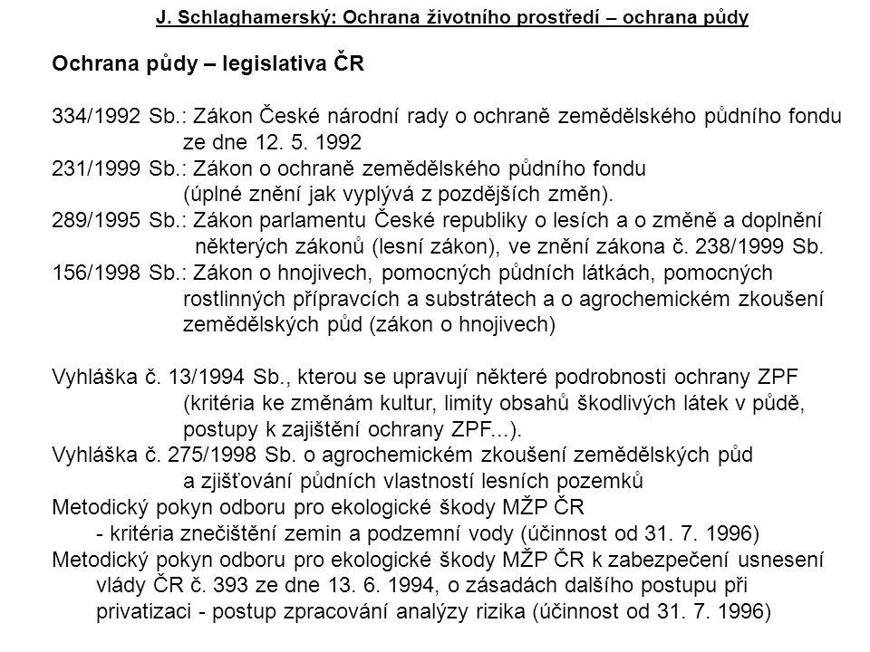 Ochrana půdy – legislativa ČR