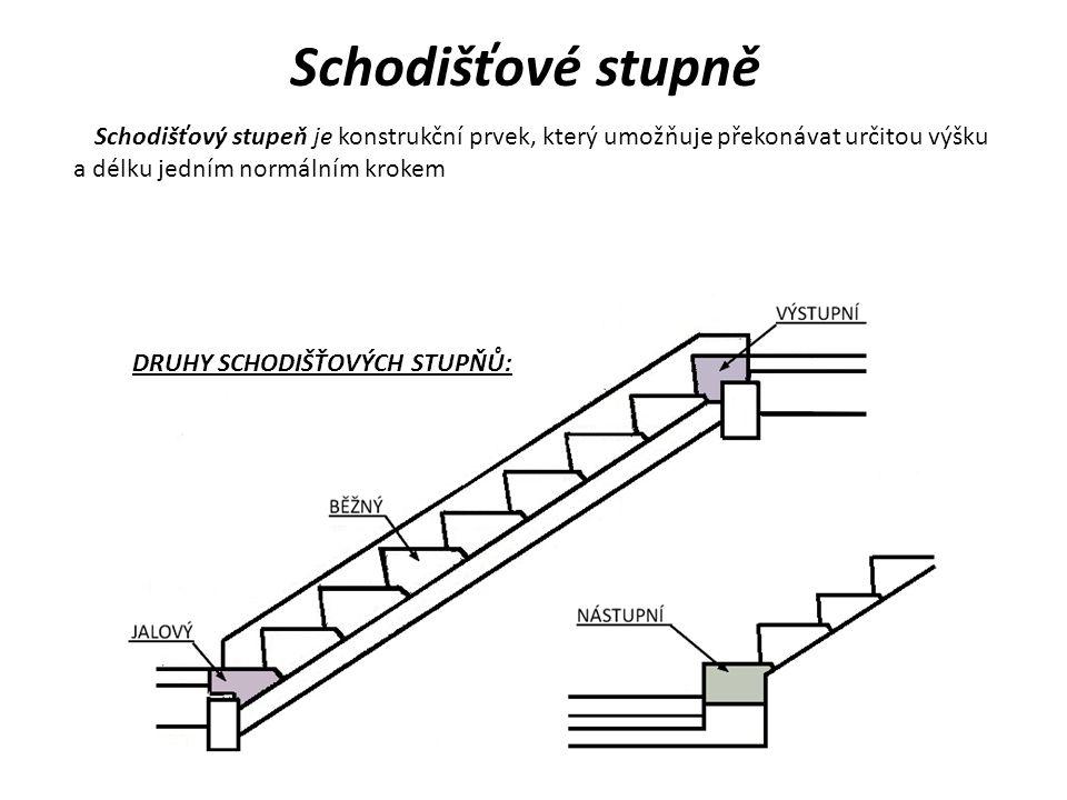 Schodišťové stupně Schodišťový stupeň je konstrukční prvek, který umožňuje překonávat určitou výšku a délku jedním normálním krokem.