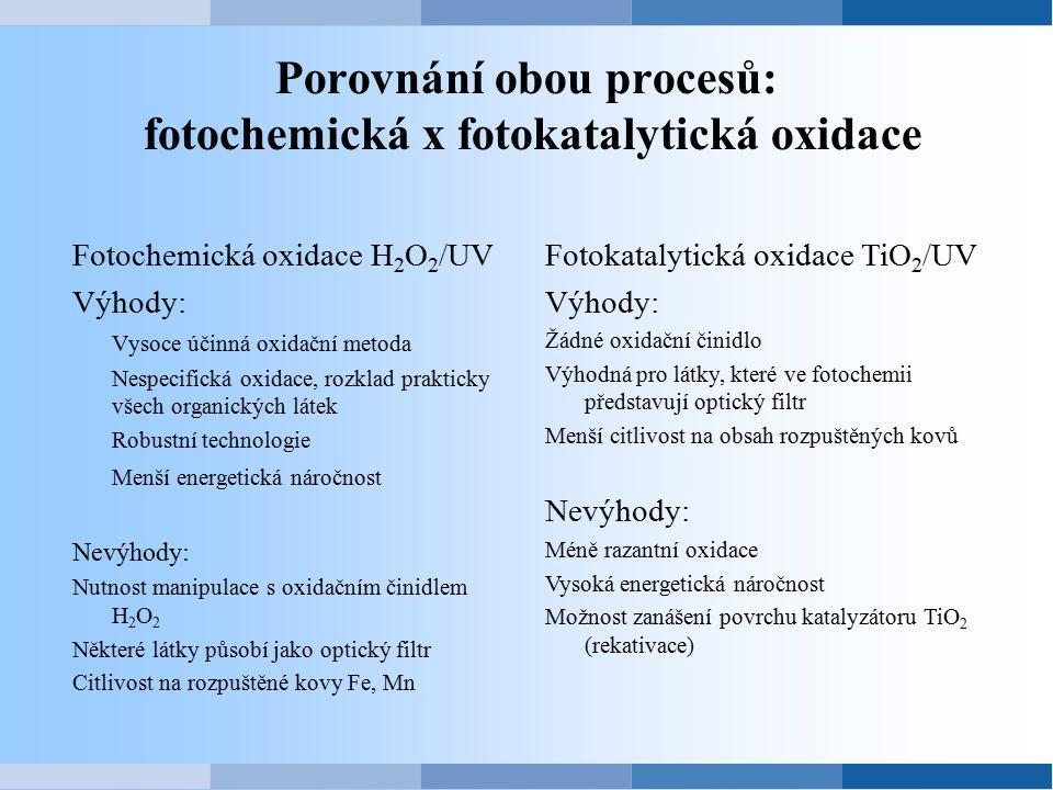 Porovnání obou procesů: fotochemická x fotokatalytická oxidace