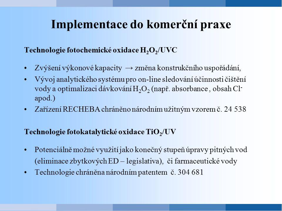 Implementace do komerční praxe