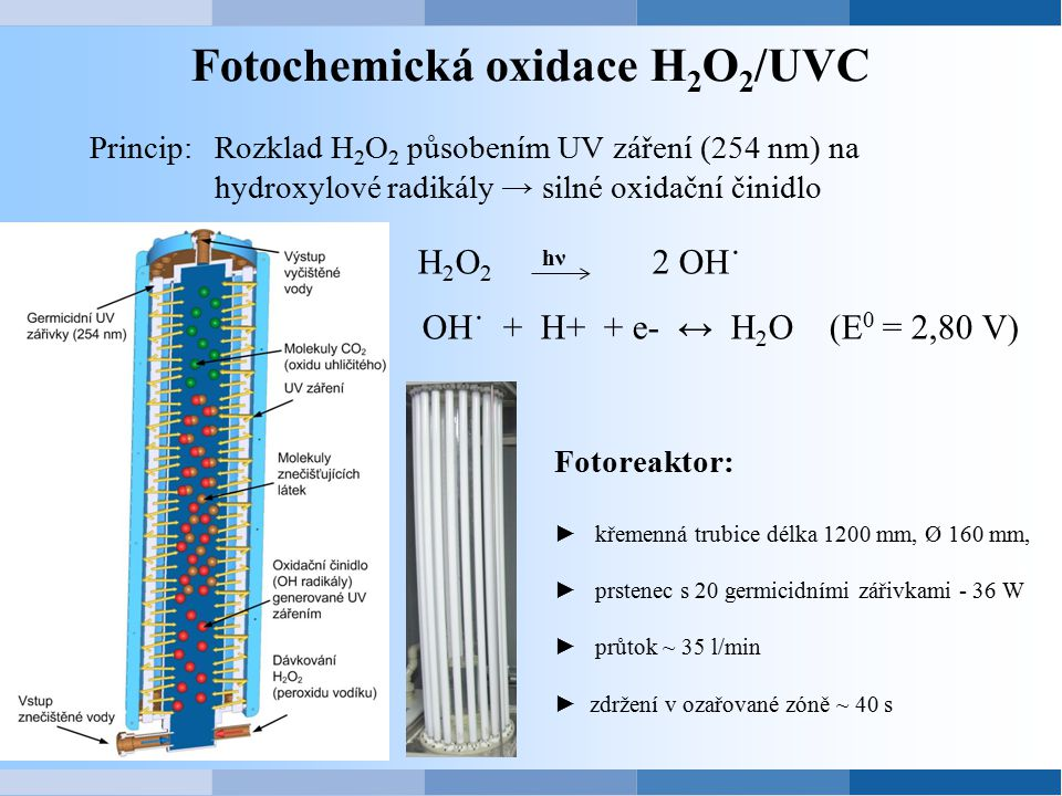 Fotochemická oxidace H2O2/UVC