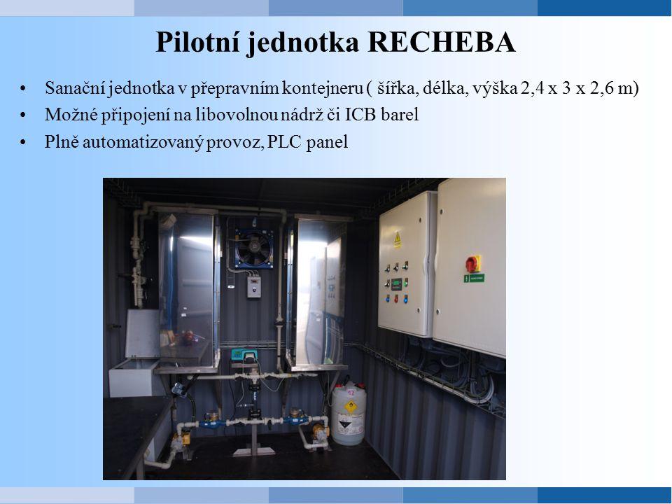 Pilotní jednotka RECHEBA