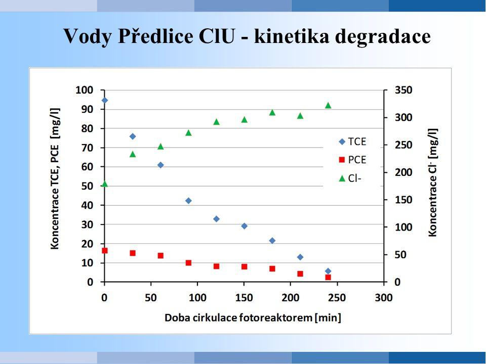 Vody Předlice ClU - kinetika degradace