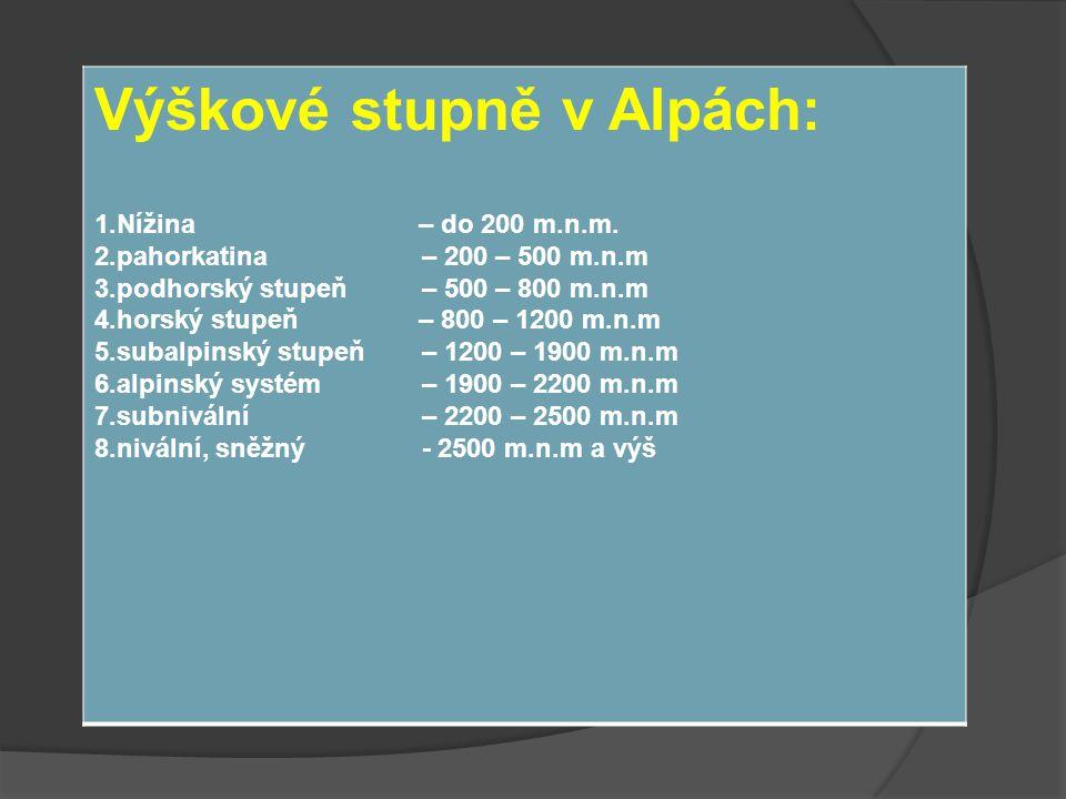 Výškové stupně v Alpách: