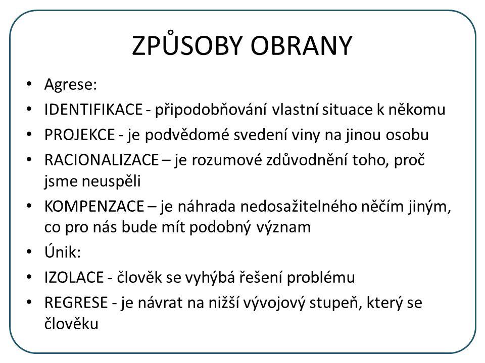 ZPŮSOBY OBRANY Agrese:
