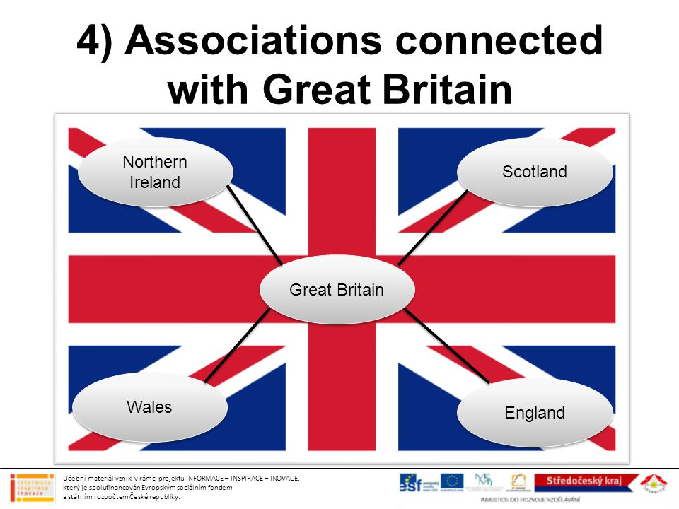 4) Associations connected with Great Britain