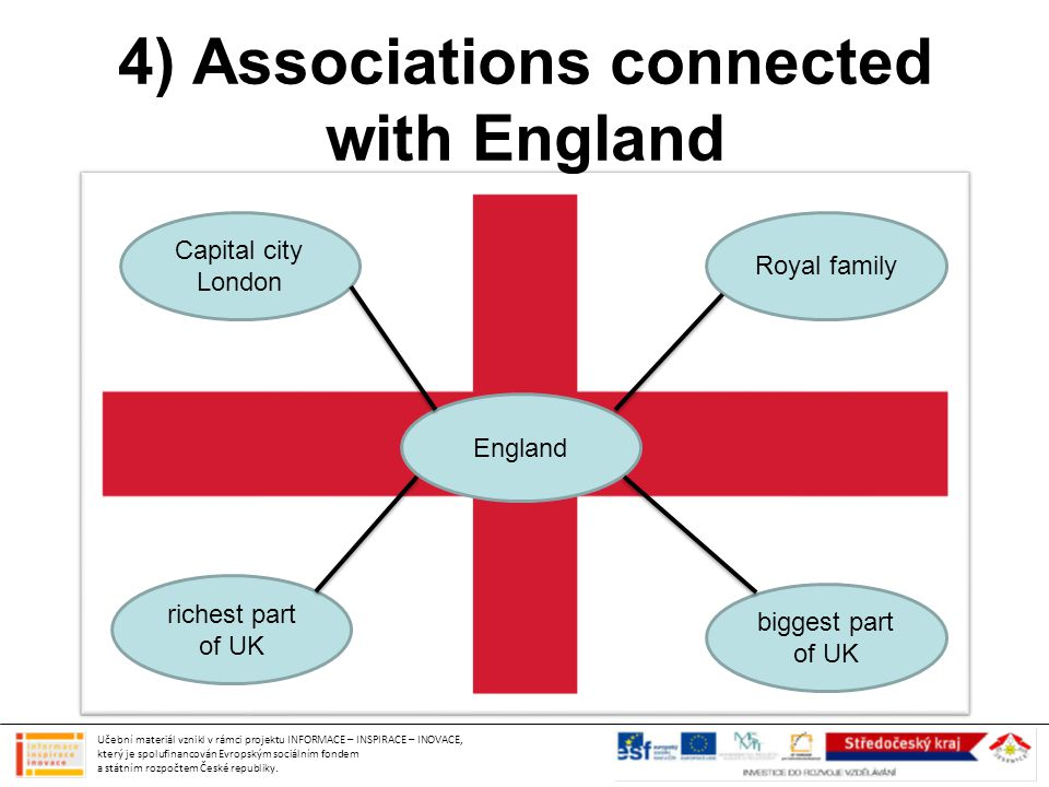 4) Associations connected with England