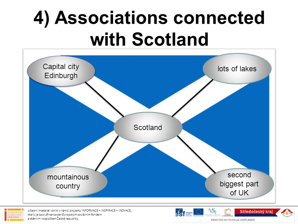 4) Associations connected with Scotland