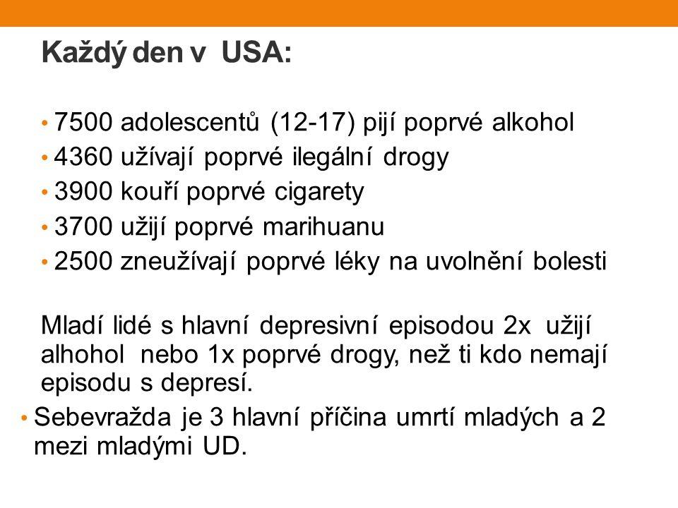 Každý den v USA: 7500 adolescentů (12-17) pijí poprvé alkohol