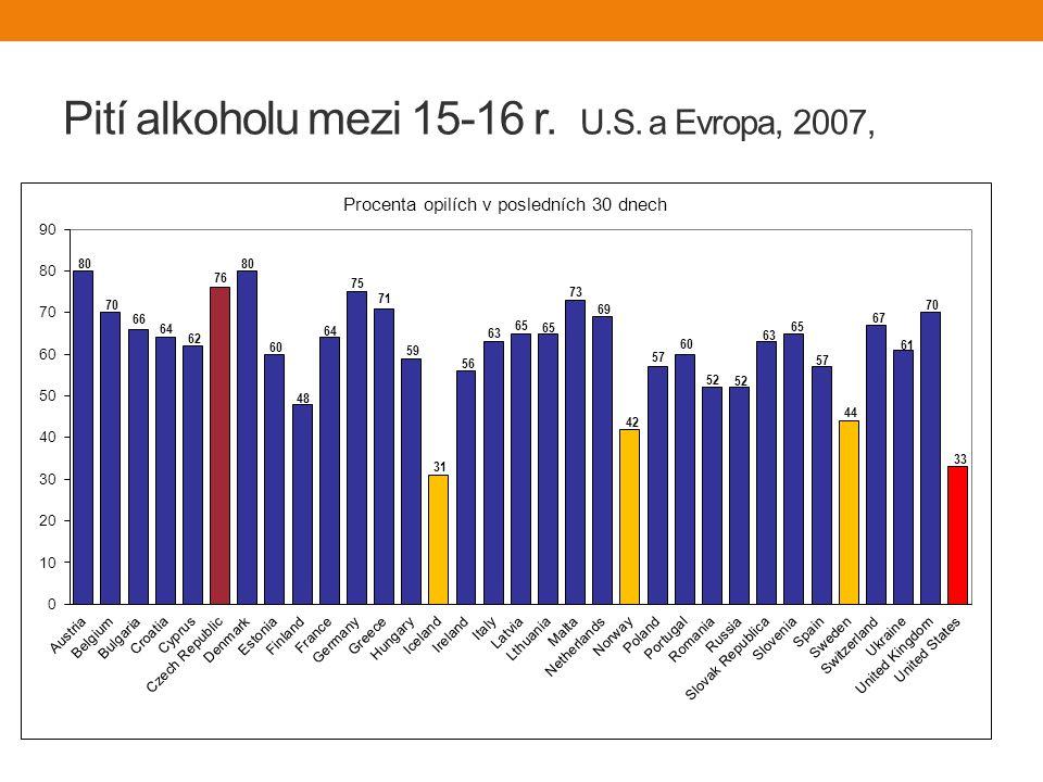 Pití alkoholu mezi 15-16 r. U.S. a Evropa, 2007,