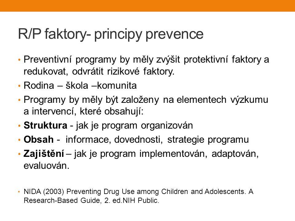R/P faktory- principy prevence