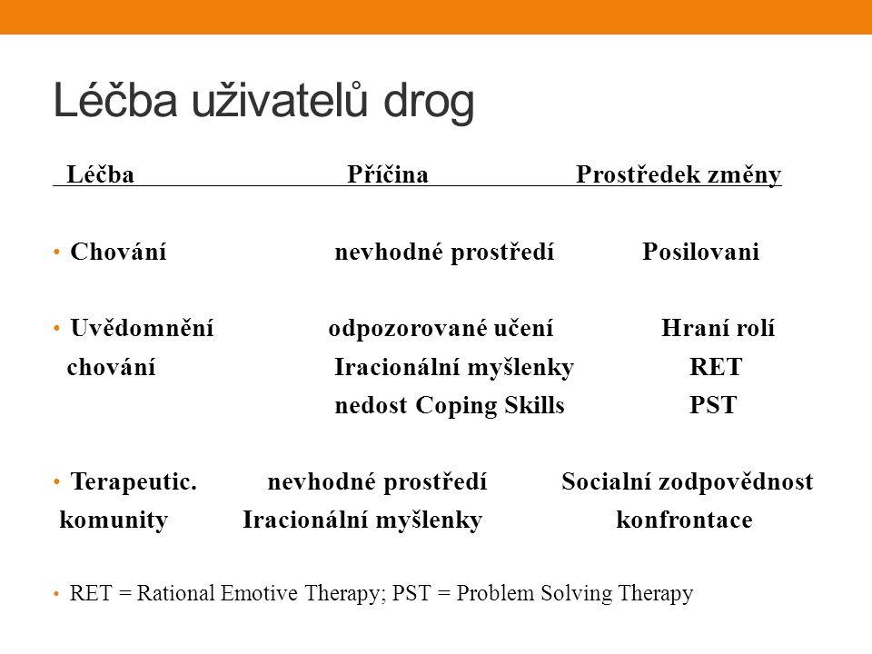 Léčba uživatelů drog Léčba Příčina Prostředek změny