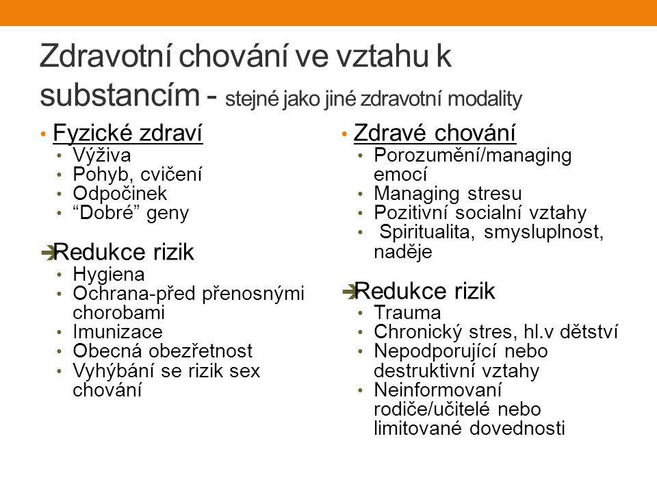 Zdravotní chování ve vztahu k substancím - stejné jako jiné zdravotní modality