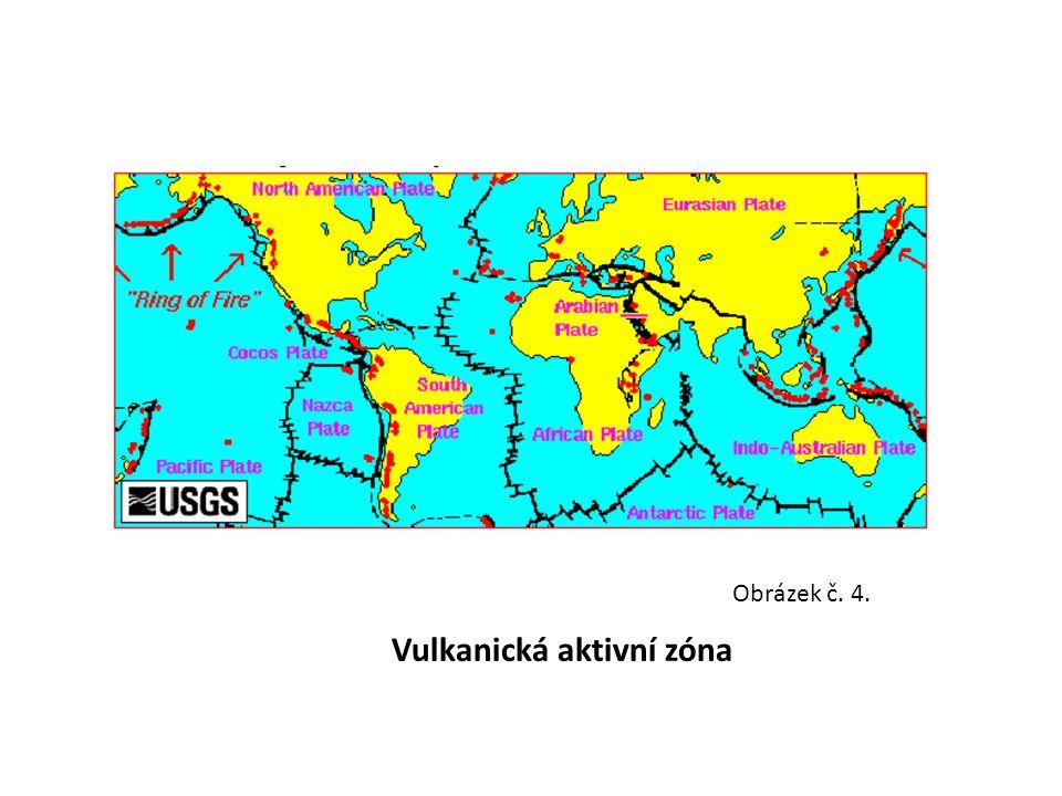 Vulkanická aktivní zóna