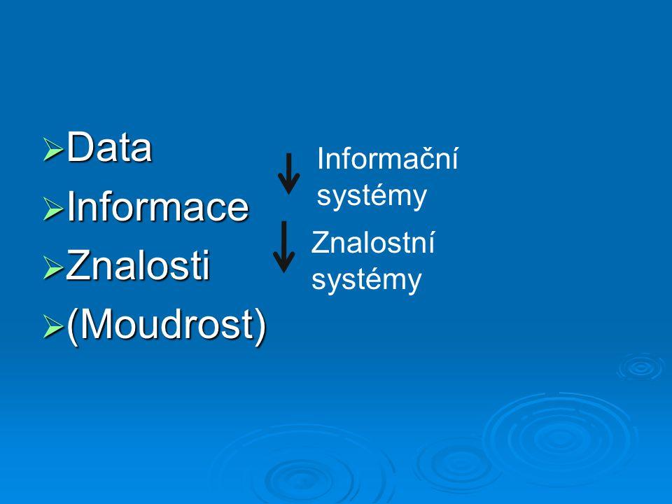 Data Informace Znalosti (Moudrost) Informační systémy