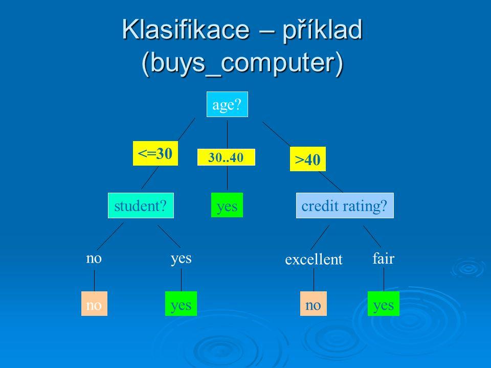 Klasifikace – příklad (buys_computer)