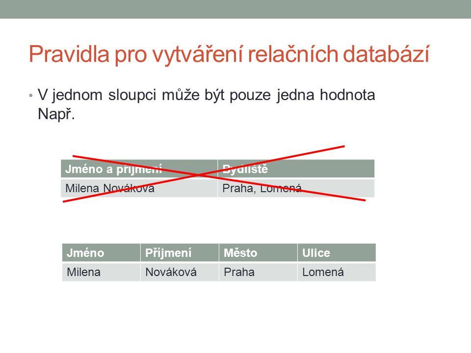Pravidla pro vytváření relačních databází