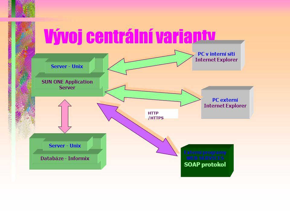 Vývoj centrální varianty