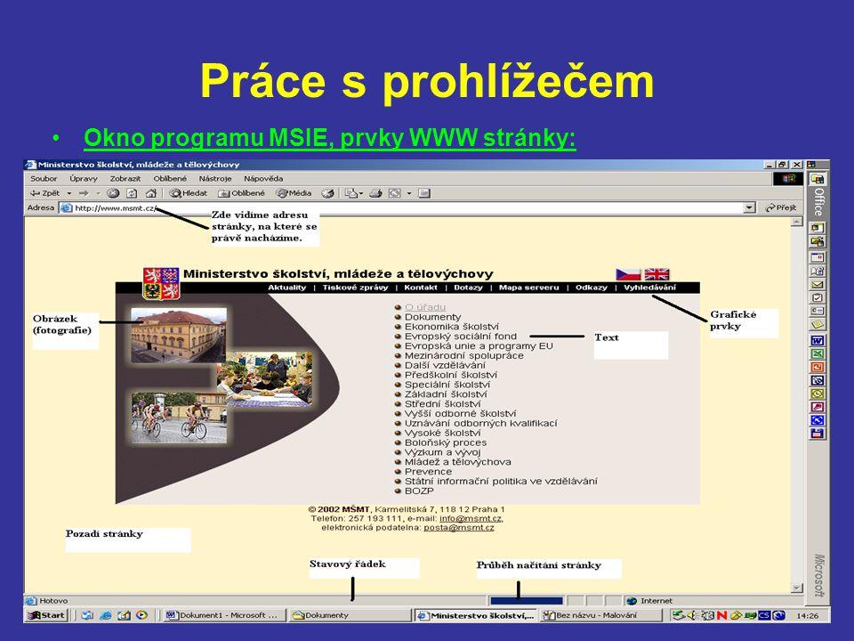 Práce s prohlížečem Okno programu MSIE, prvky WWW stránky: