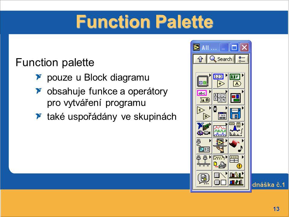 Function Palette Function palette pouze u Block diagramu