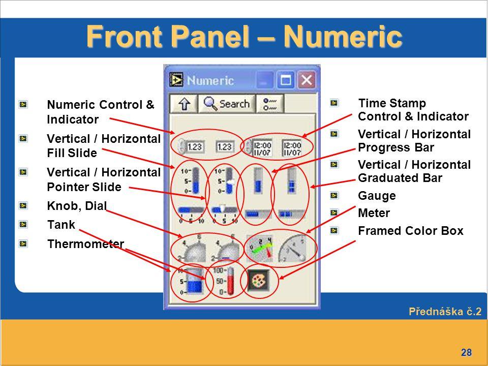 Front Panel – Numeric Numeric Control & Indicator