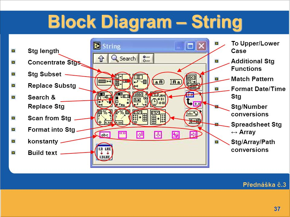 Block Diagram – String To Upper/Lower Case Stg length