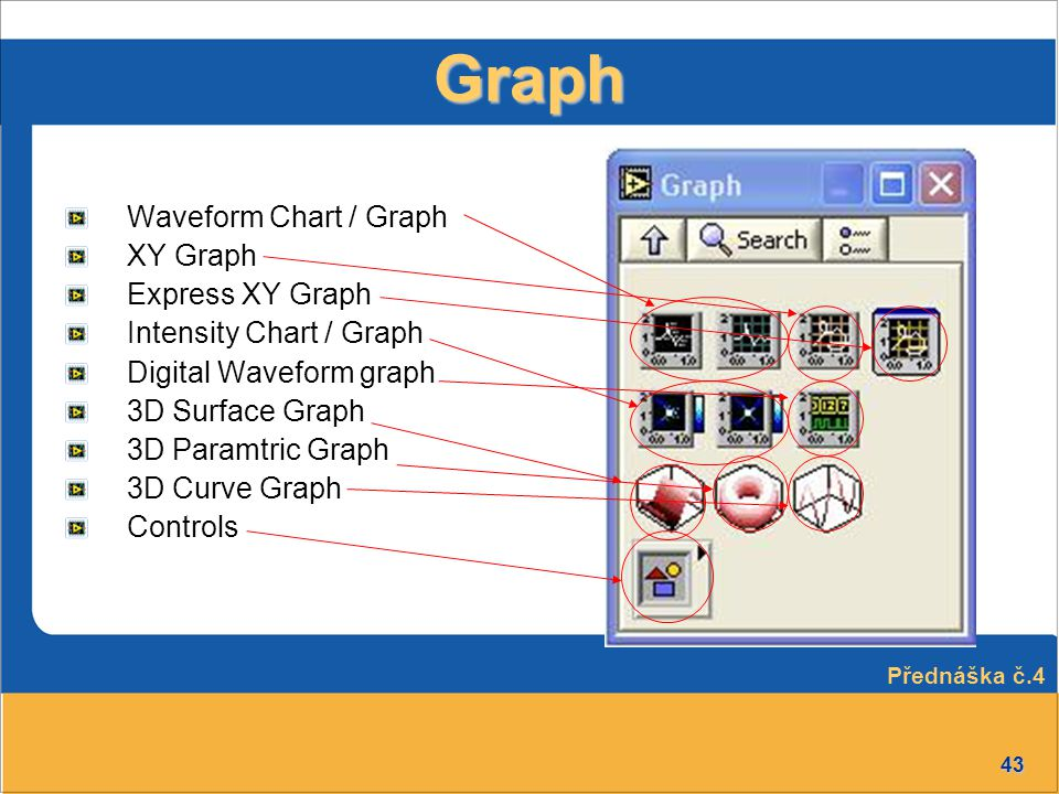 Graph Waveform Chart / Graph XY Graph Express XY Graph