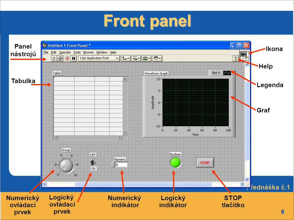 Front panel Panel nástrojů Ikona Help Legenda Tabulka Graf Numerický