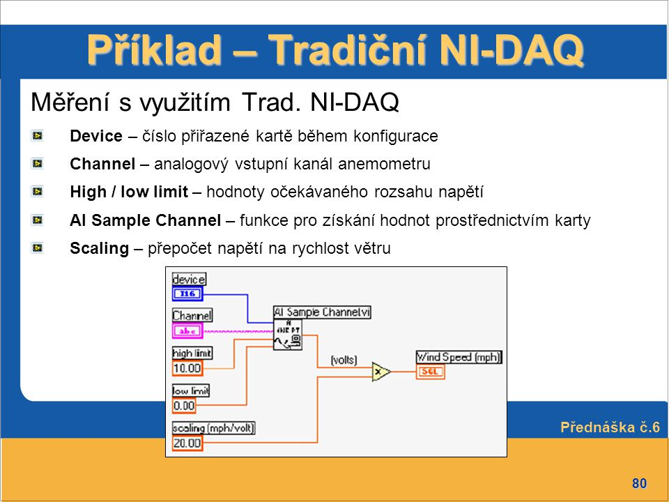 Příklad – Tradiční NI-DAQ